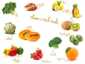 List of Vitamin C Fruits