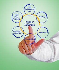 Obtaining life insurance for diabetes type 2 is possible